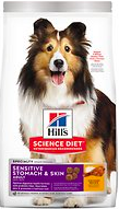 hill's science sensitive dog food