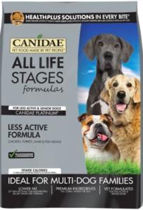 Canadae Dog Food