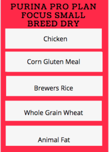 dog food ingredients