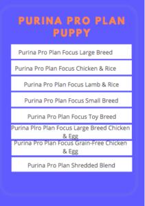 Purina Pro Plan Puppy Food