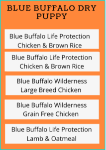 Blue Buffalo Puppy Food Review - Dry Recipes