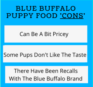 Blue Buffalo Puppy Food Review - Cons